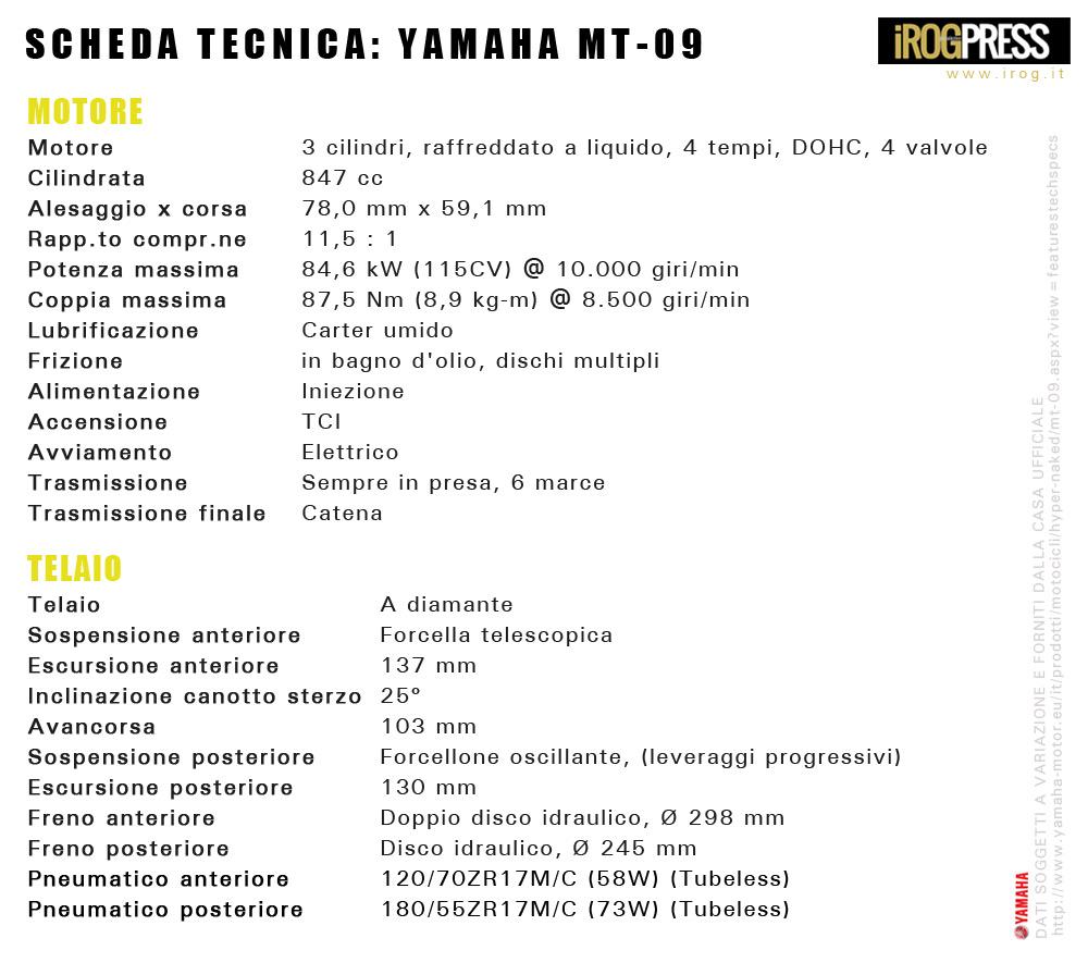 tabella-Yamaha-MT-09