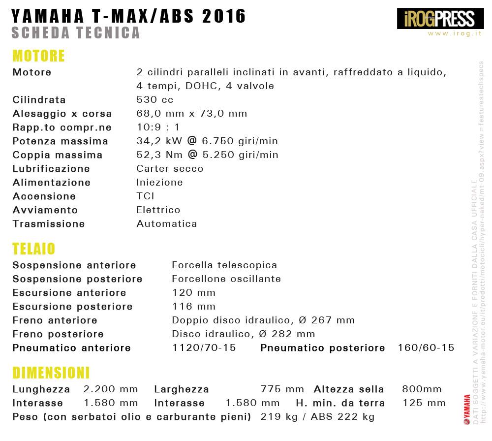 YAMAHA T-MAX, ENERGICA EVOLUZIONE PER ALI D'ASFALTO - www.irog.it